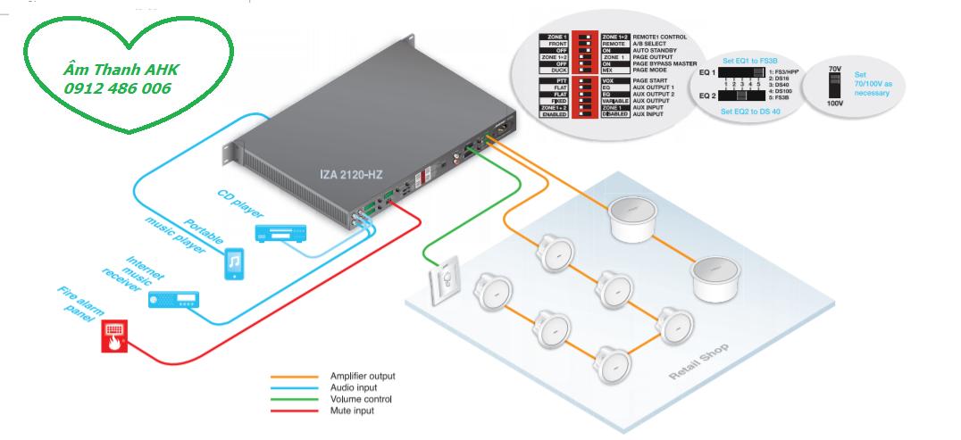 Hệ thống khuếch đại và xử lý của loa thông báo thường đơn giản