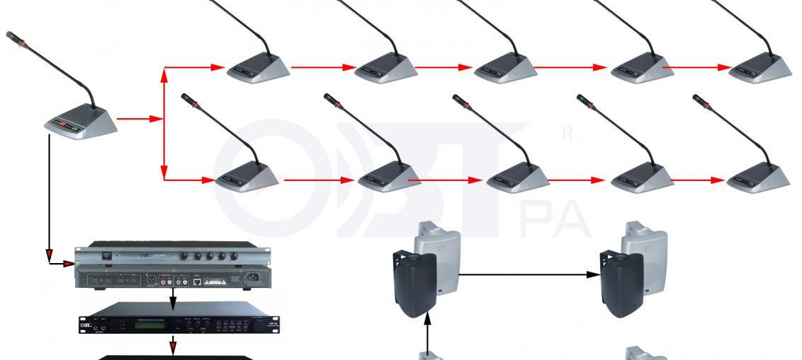 Hệ thống âm thanh phòng họp OBT-3000